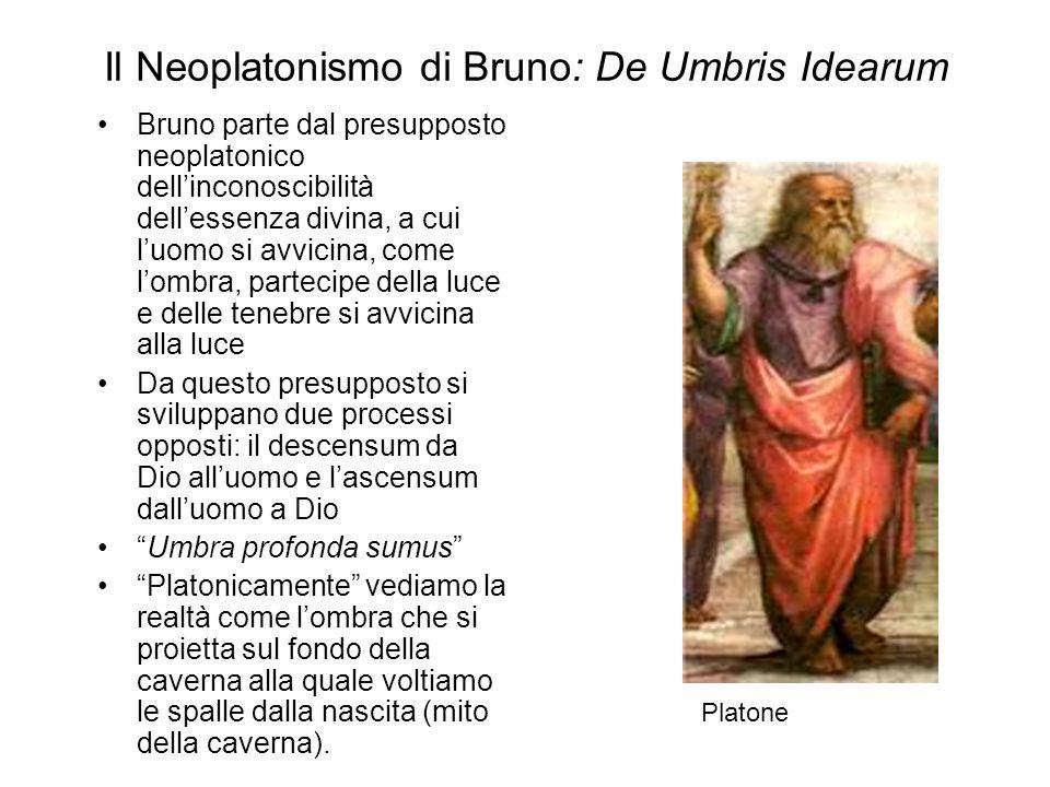 Il Neoplatonismo di Bruno: De Umbris Idearum