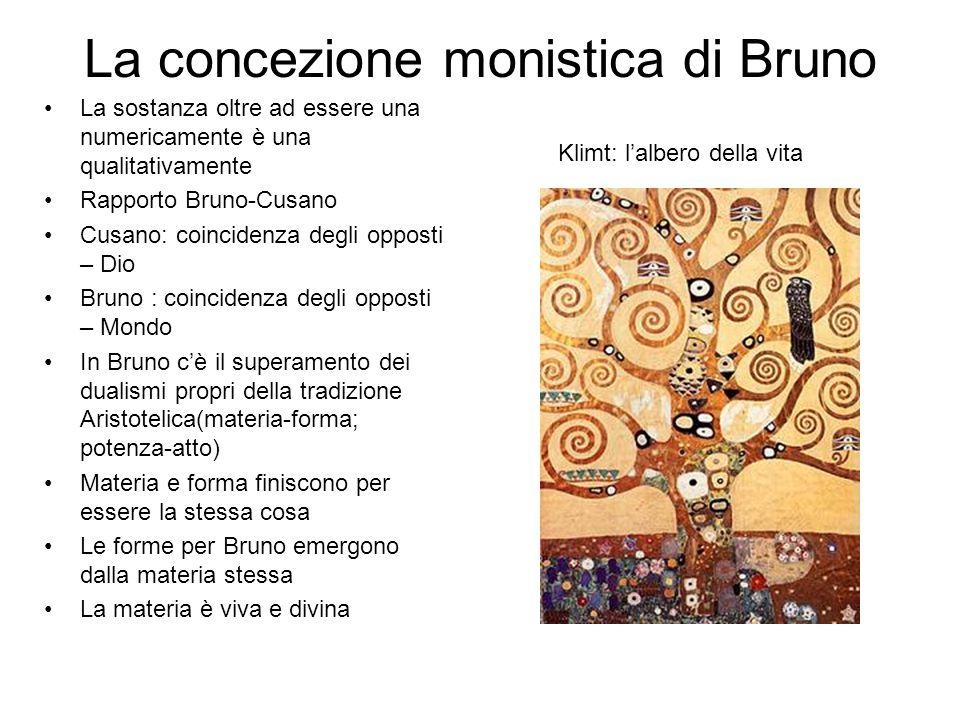 La concezione monistica di Bruno