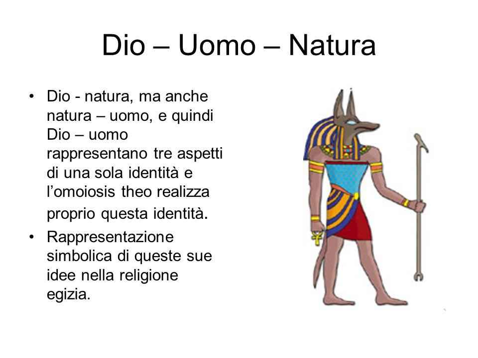 Dio – Uomo – Natura