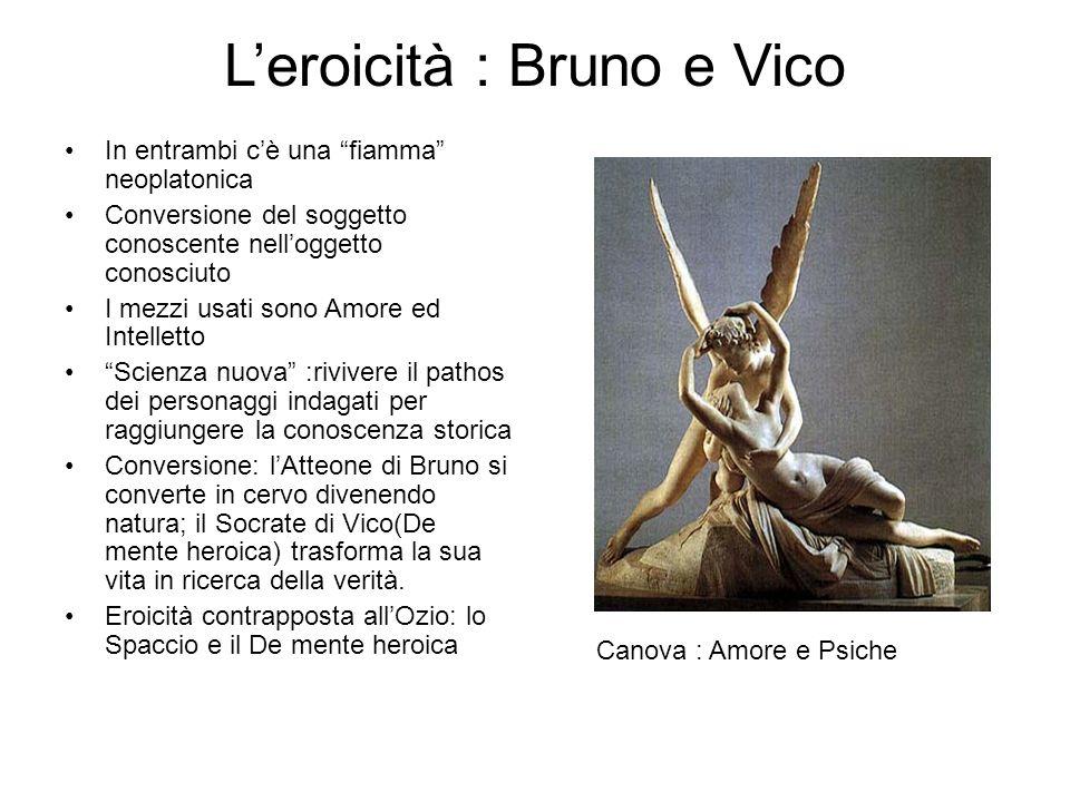L'eroicità : Bruno e Vico