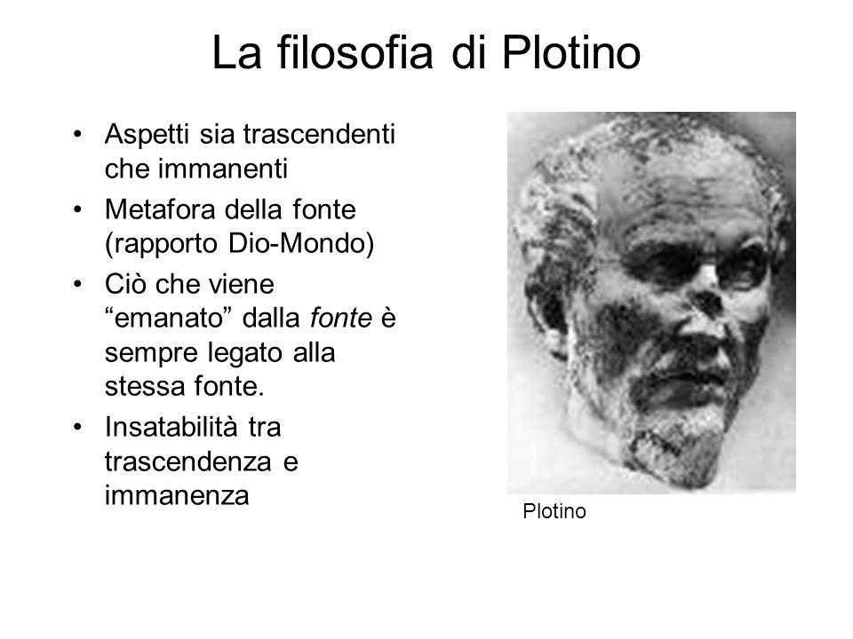 La filosofia di Plotino