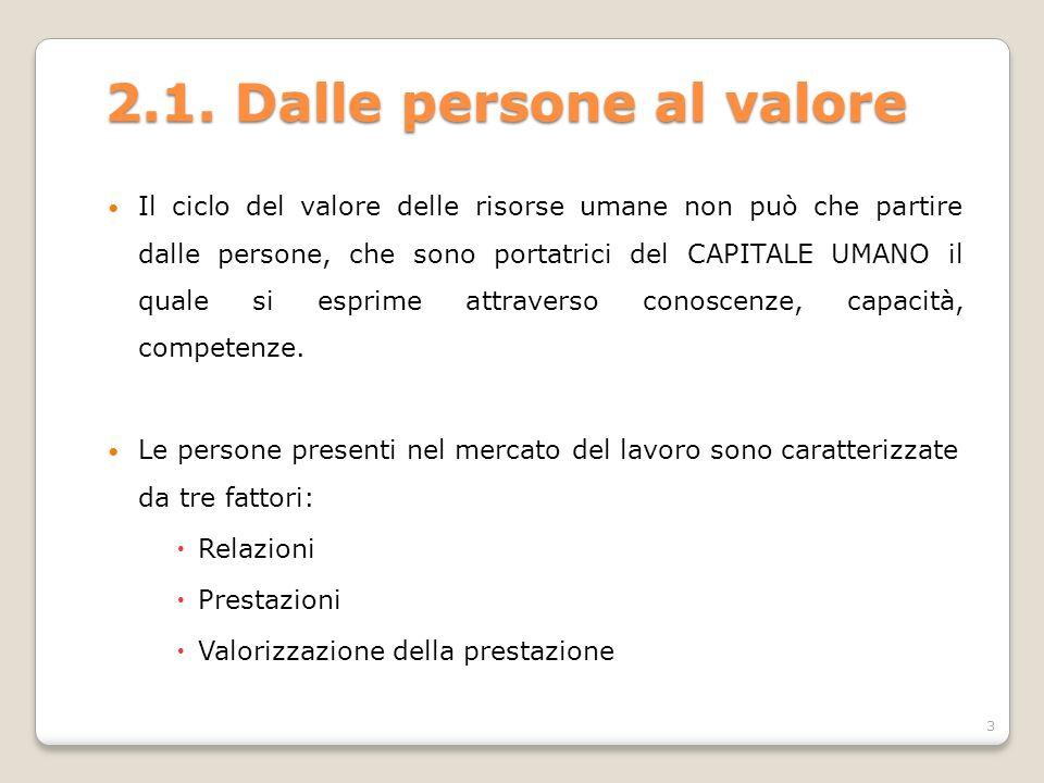 2.1. Dalle persone al valore