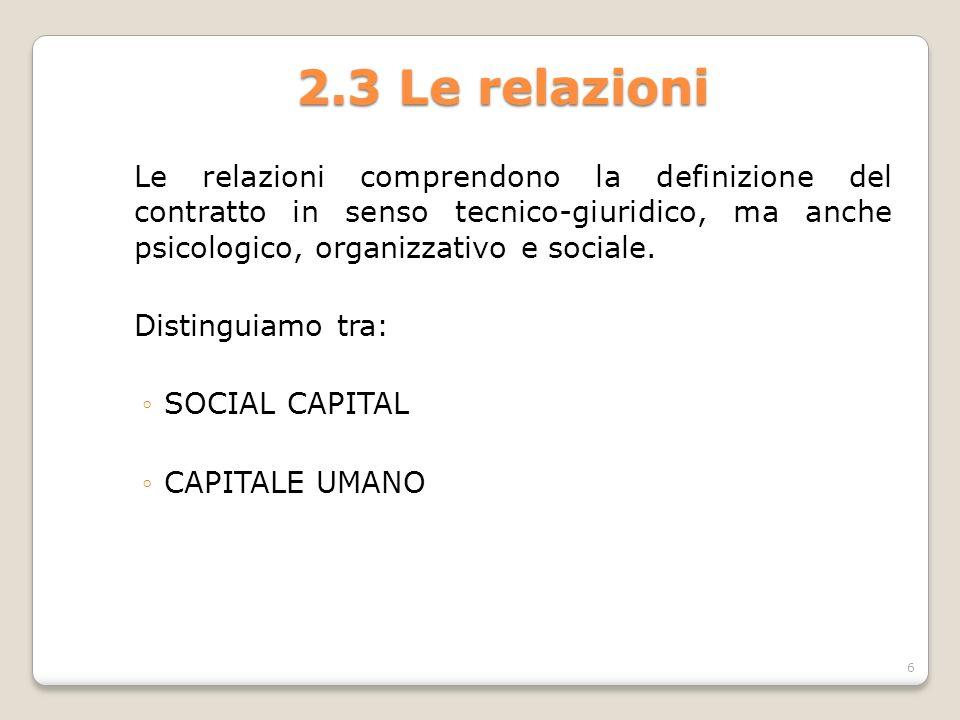 2.3 Le relazioni Le relazioni comprendono la definizione del contratto in senso tecnico-giuridico, ma anche psicologico, organizzativo e sociale.