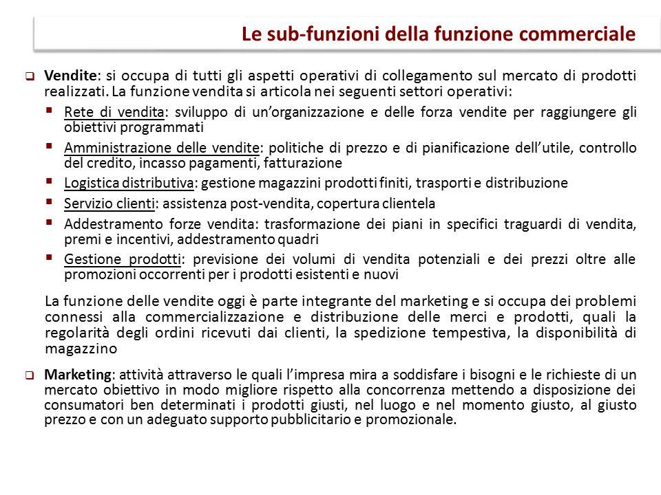Le sub-funzioni della funzione commerciale