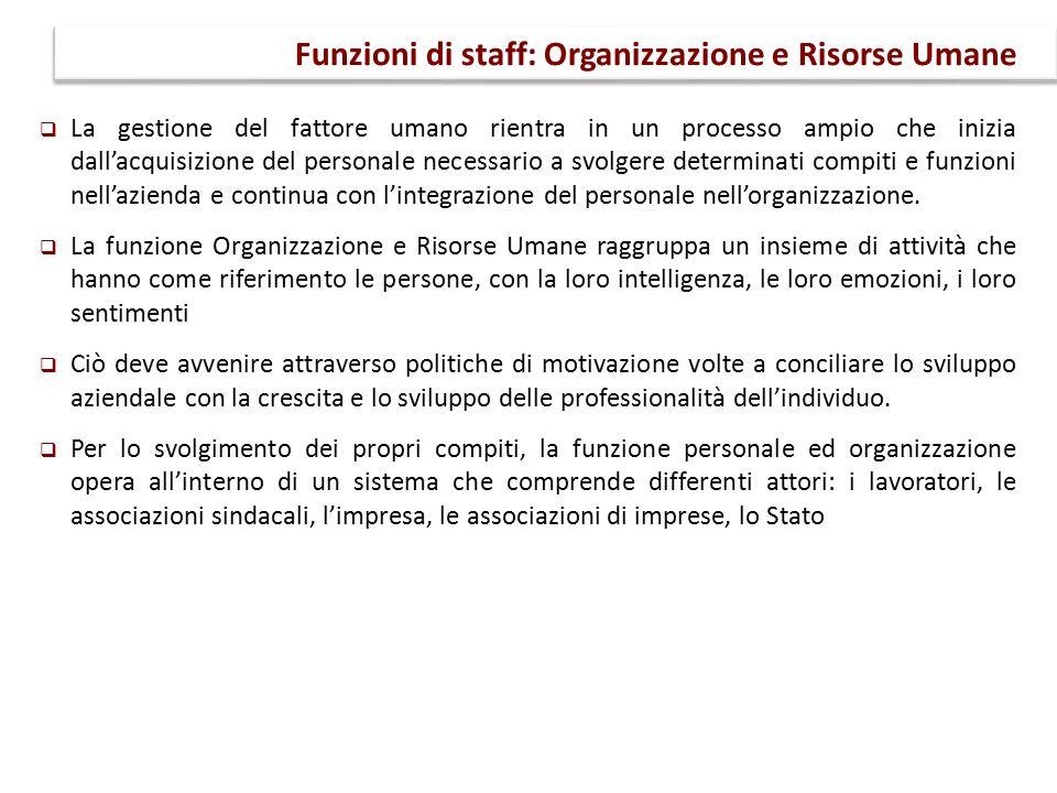 Funzioni di staff: Organizzazione e Risorse Umane