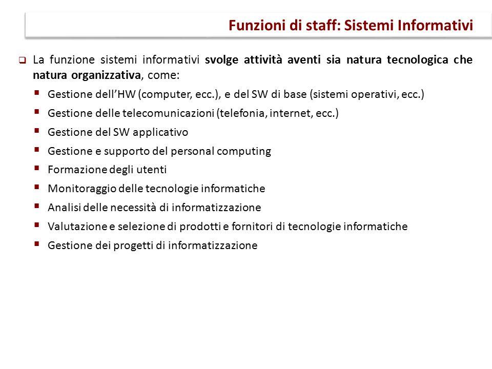 Funzioni di staff: Sistemi Informativi