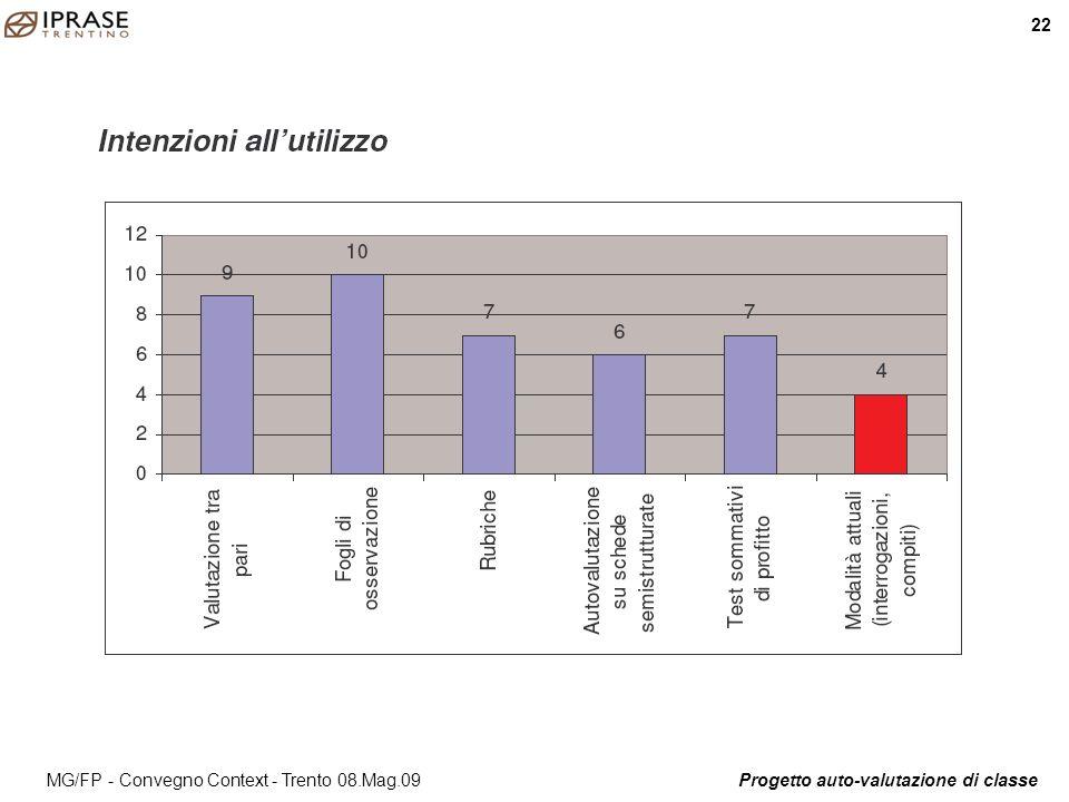 MG/FP - Convegno Context - Trento 08.Mag.09