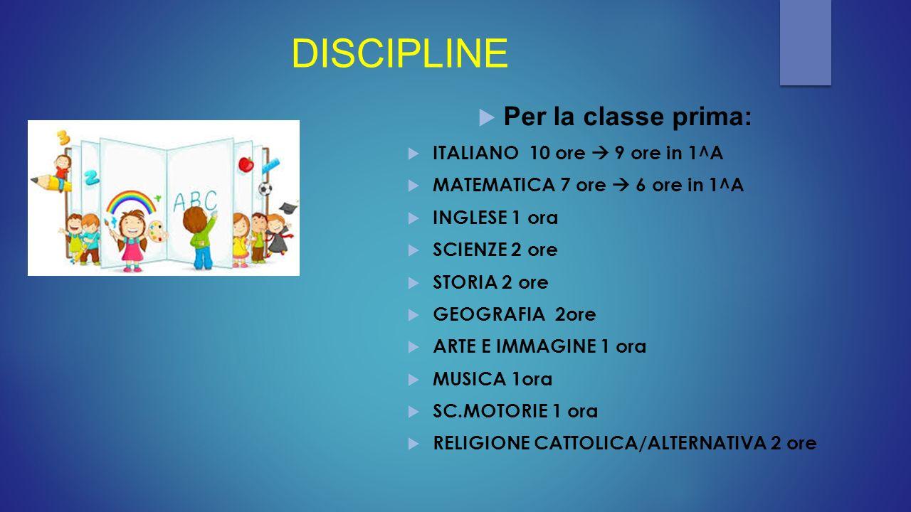 DISCIPLINE Per la classe prima: ITALIANO 10 ore  9 ore in 1^A