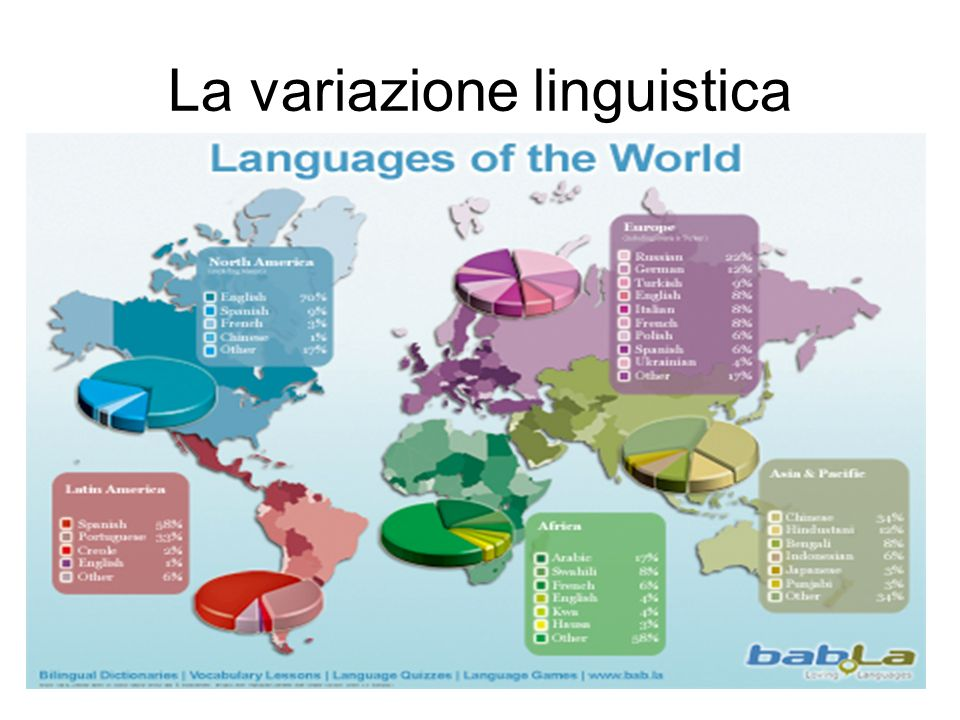 La variazione linguistica