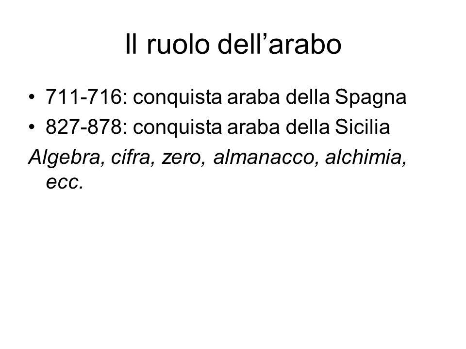 Il ruolo dell'arabo 711-716: conquista araba della Spagna