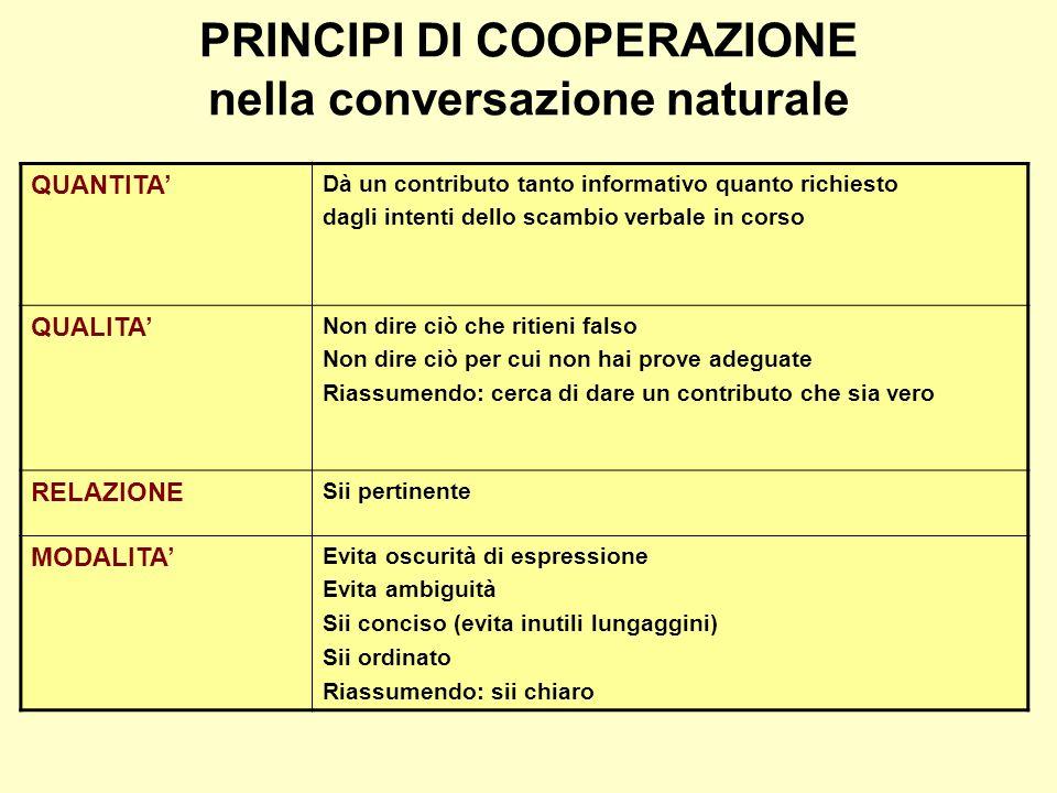 PRINCIPI DI COOPERAZIONE nella conversazione naturale