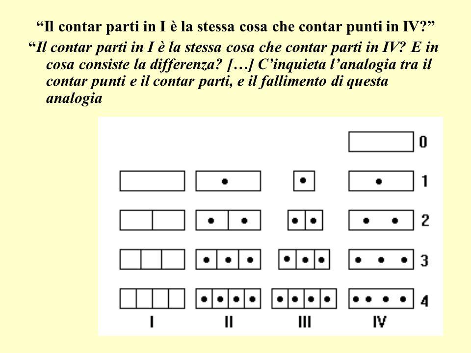Il contar parti in I è la stessa cosa che contar punti in IV
