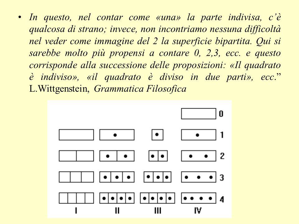 In questo, nel contar come «una» la parte indivisa, c'è qualcosa di strano; invece, non incontriamo nessuna difficoltà nel veder come immagine del 2 la superficie bipartita.
