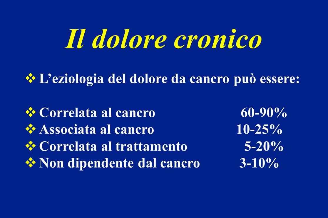 Il dolore cronico L'eziologia del dolore da cancro può essere: