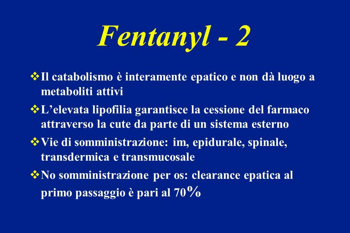 Fentanyl - 2Il catabolismo è interamente epatico e non dà luogo a metaboliti attivi.