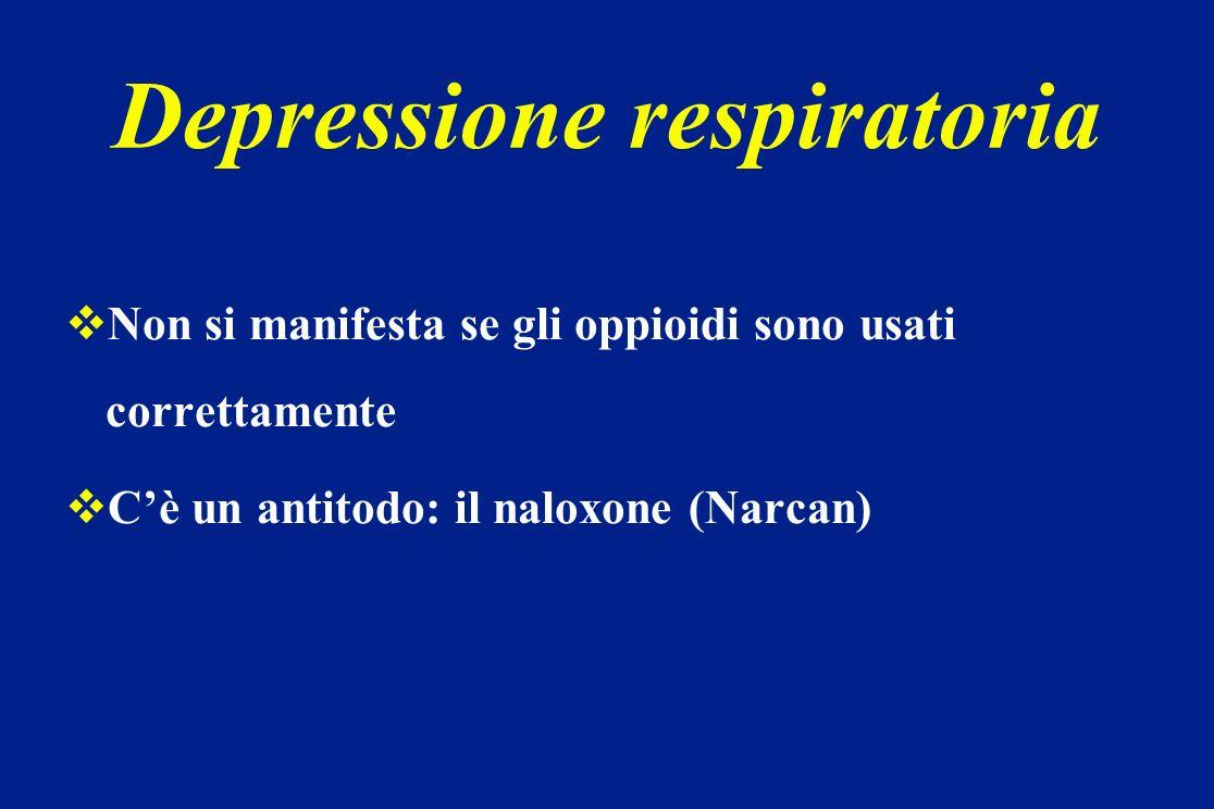 Depressione respiratoria