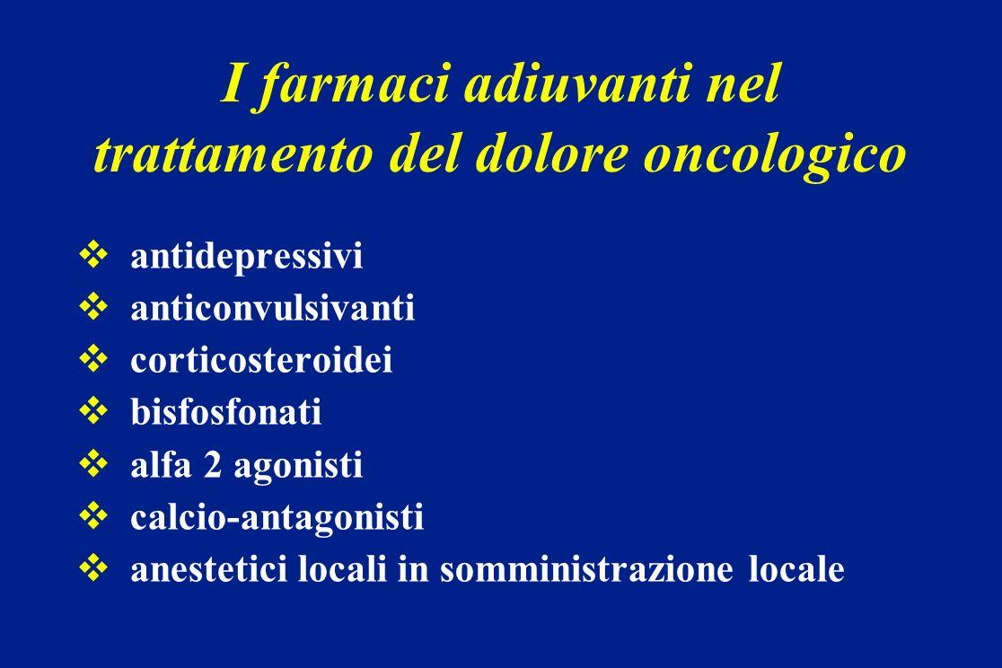 I farmaci adiuvanti nel trattamento del dolore oncologico
