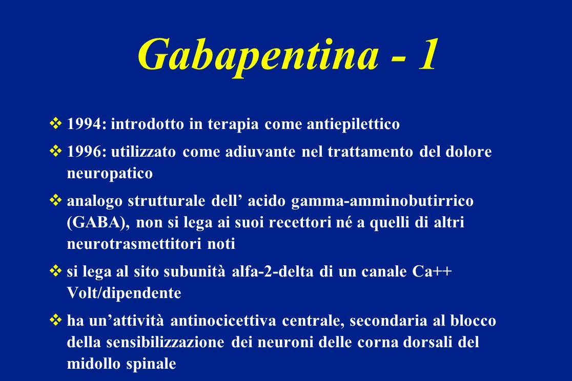 Gabapentina - 1 1994: introdotto in terapia come antiepilettico