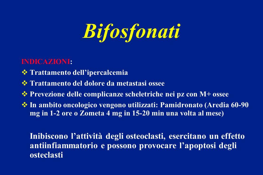 Bifosfonati INDICAZIONI: Trattamento dell'ipercalcemia
