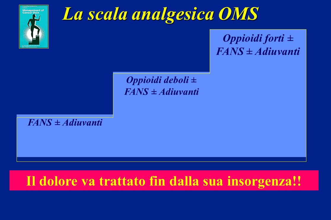 La scala analgesica OMS