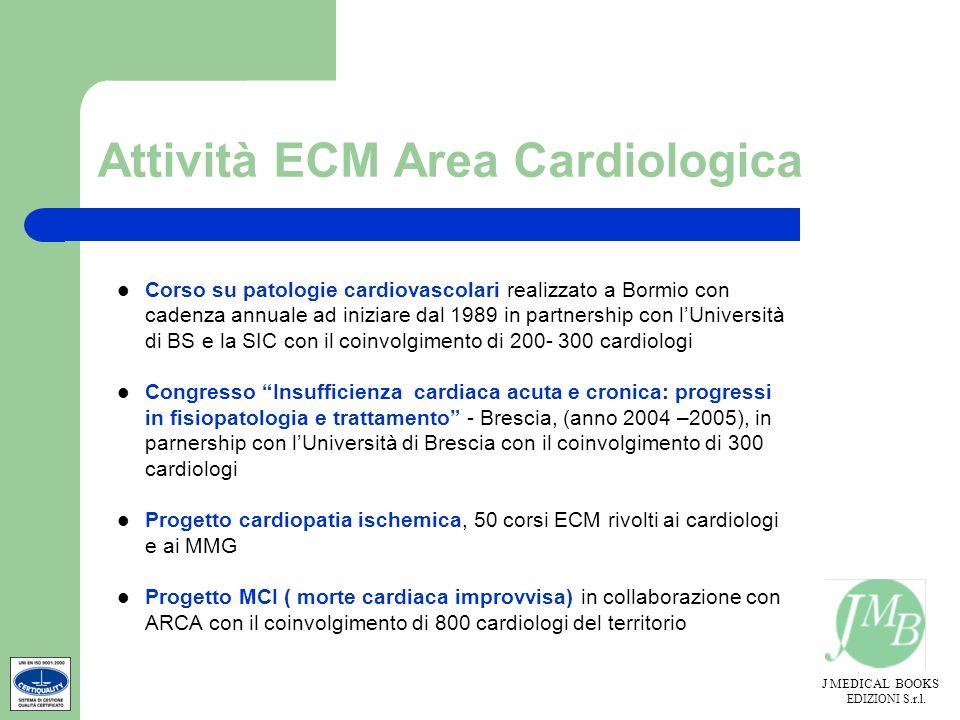 Attività ECM Area Cardiologica