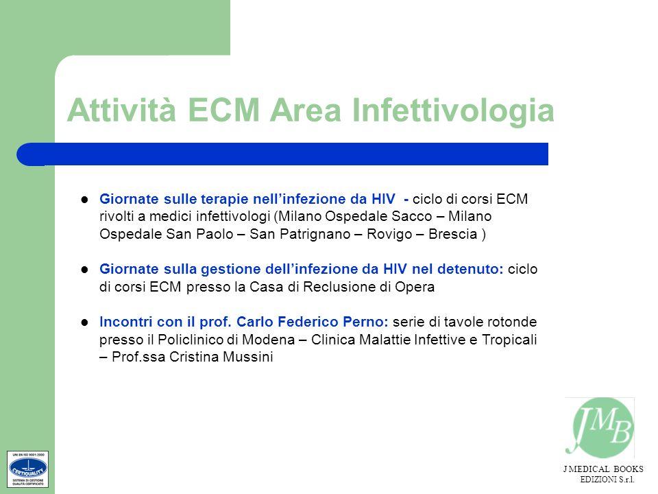 Attività ECM Area Infettivologia