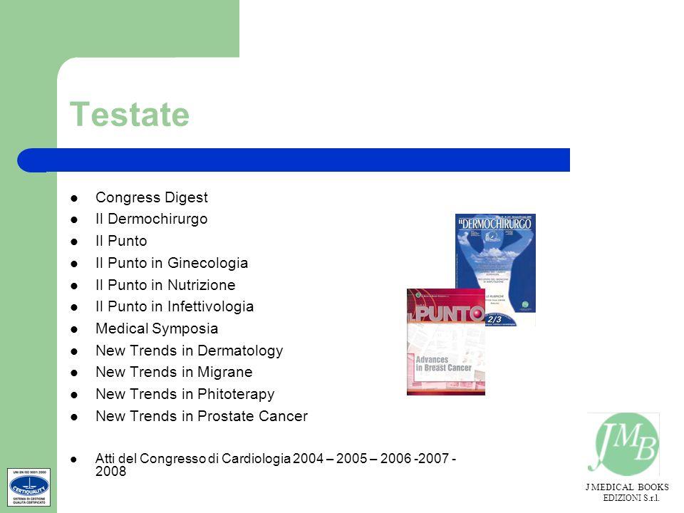 Testate Congress Digest Il Dermochirurgo Il Punto