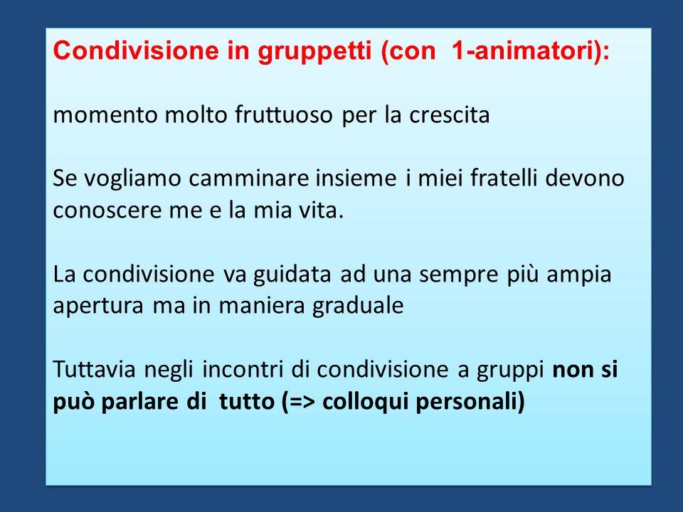 Condivisione in gruppetti (con 1-animatori):