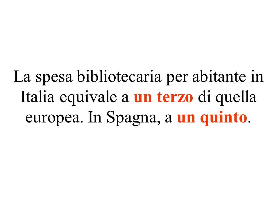 La spesa bibliotecaria per abitante in Italia equivale a un terzo di quella europea.