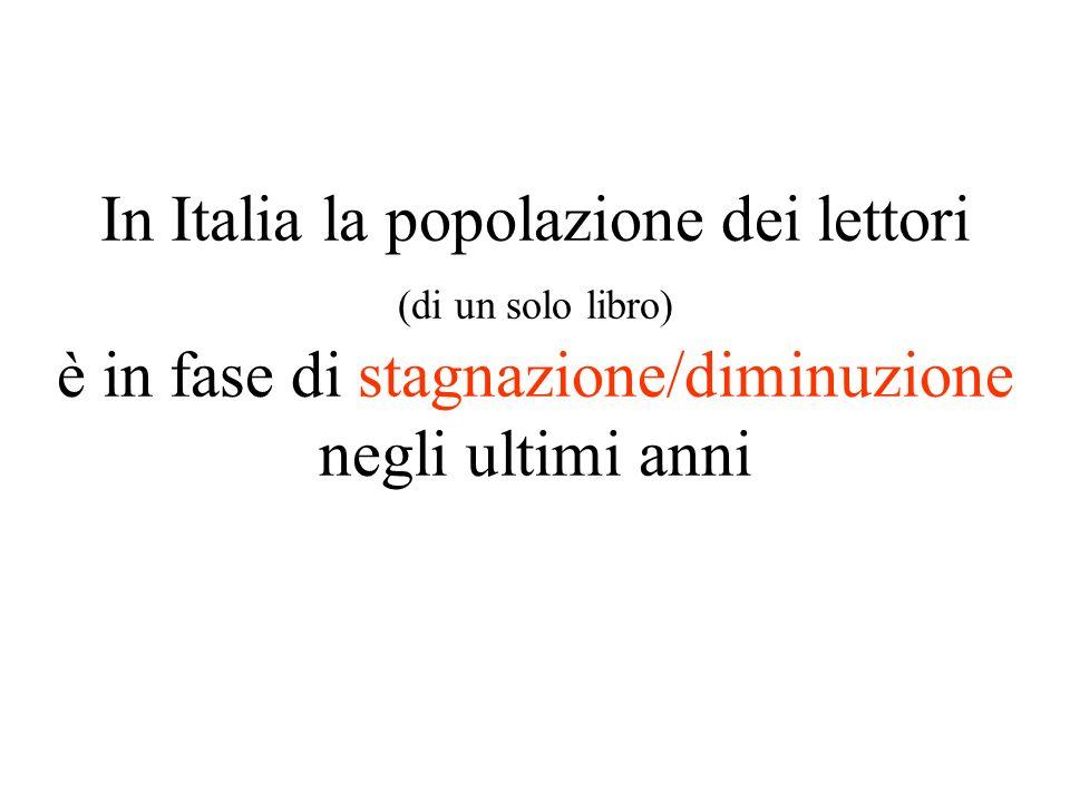 In Italia la popolazione dei lettori (di un solo libro) è in fase di stagnazione/diminuzione negli ultimi anni