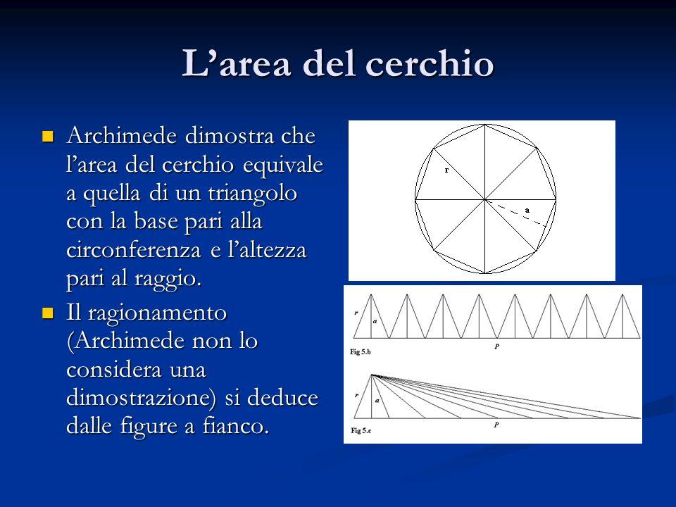 L'area del cerchio