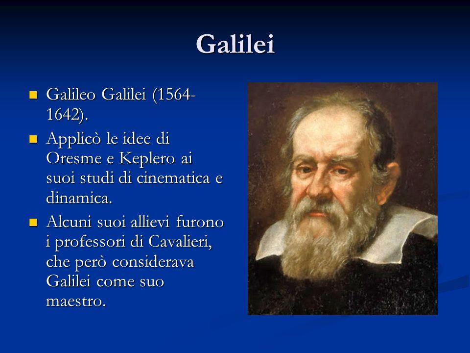Galilei Galileo Galilei (1564-1642).