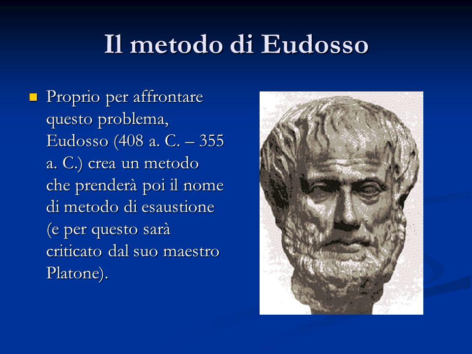 Il metodo di Eudosso