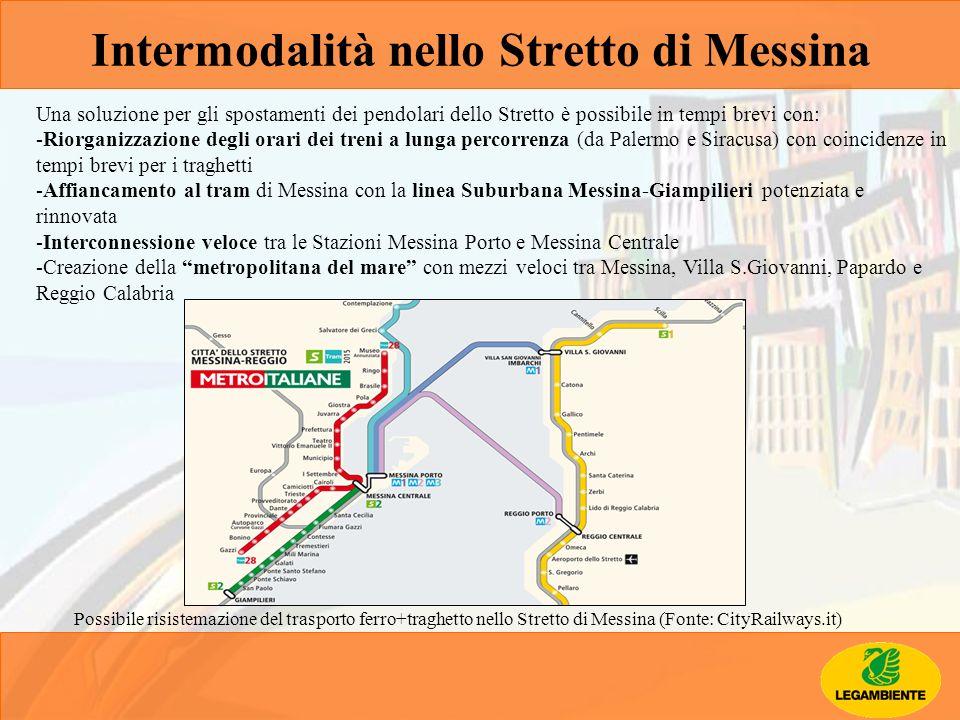 Intermodalità nello Stretto di Messina