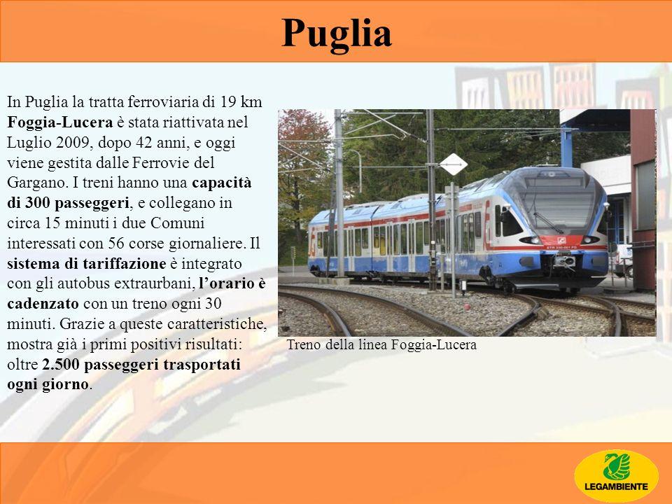 Treno della linea Foggia-Lucera