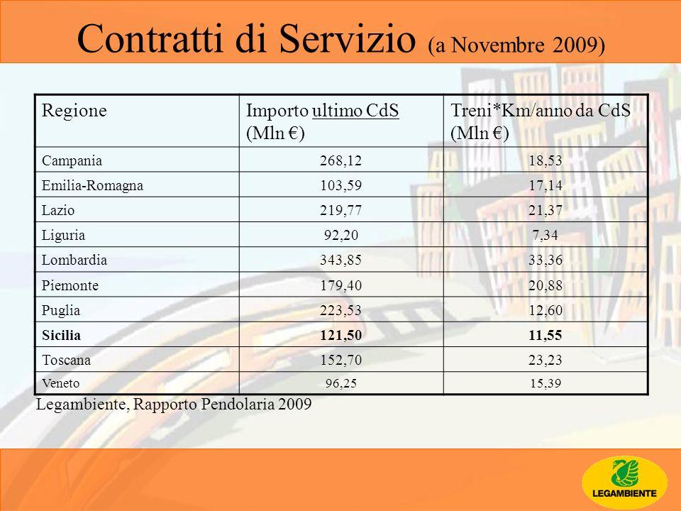 Contratti di Servizio (a Novembre 2009)