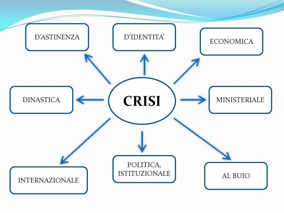CRISI D'ASTINENZA D'IDENTITA' ECONOMICA DINASTICA MINISTERIALE