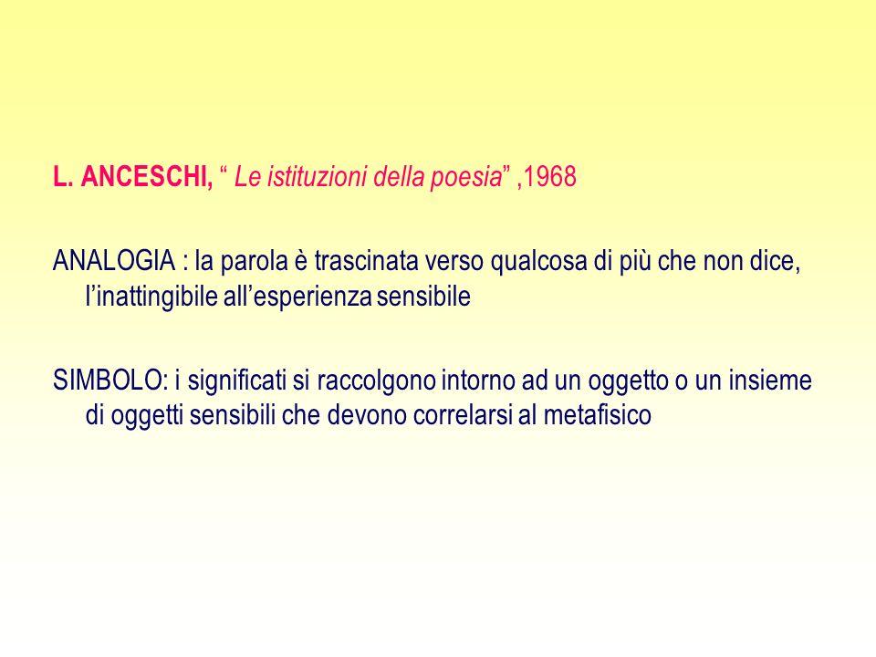 L. ANCESCHI, Le istituzioni della poesia ,1968