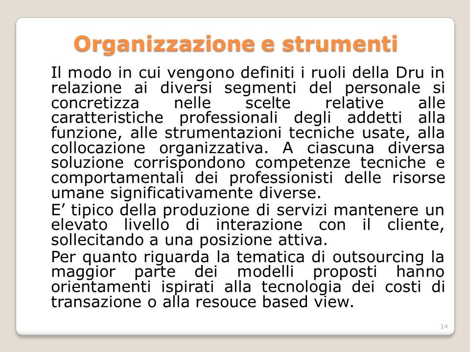 Organizzazione e strumenti