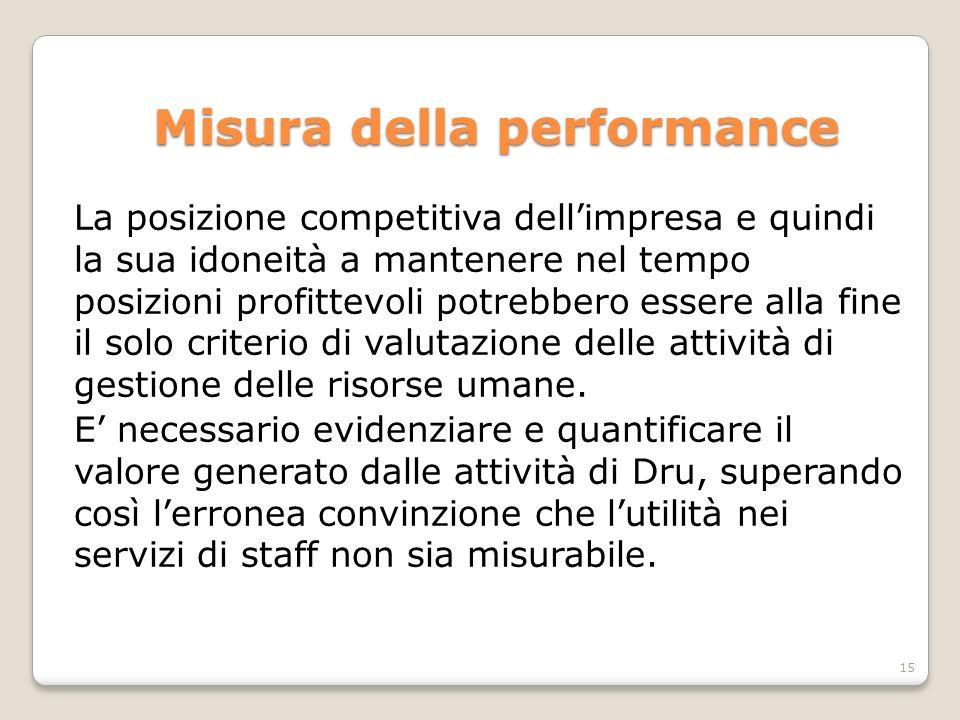 Misura della performance