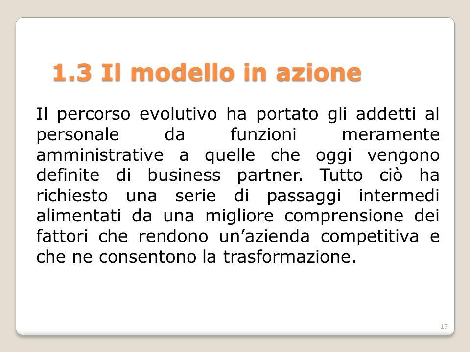 1.3 Il modello in azione