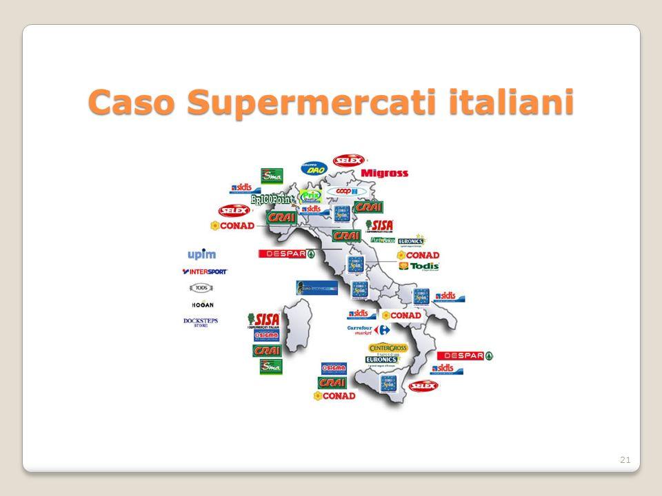 Caso Supermercati italiani