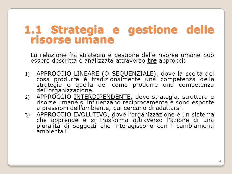 1.1 Strategia e gestione delle risorse umane