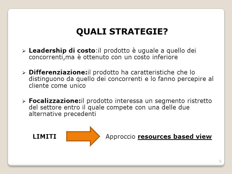 LIMITI Approccio resources based view