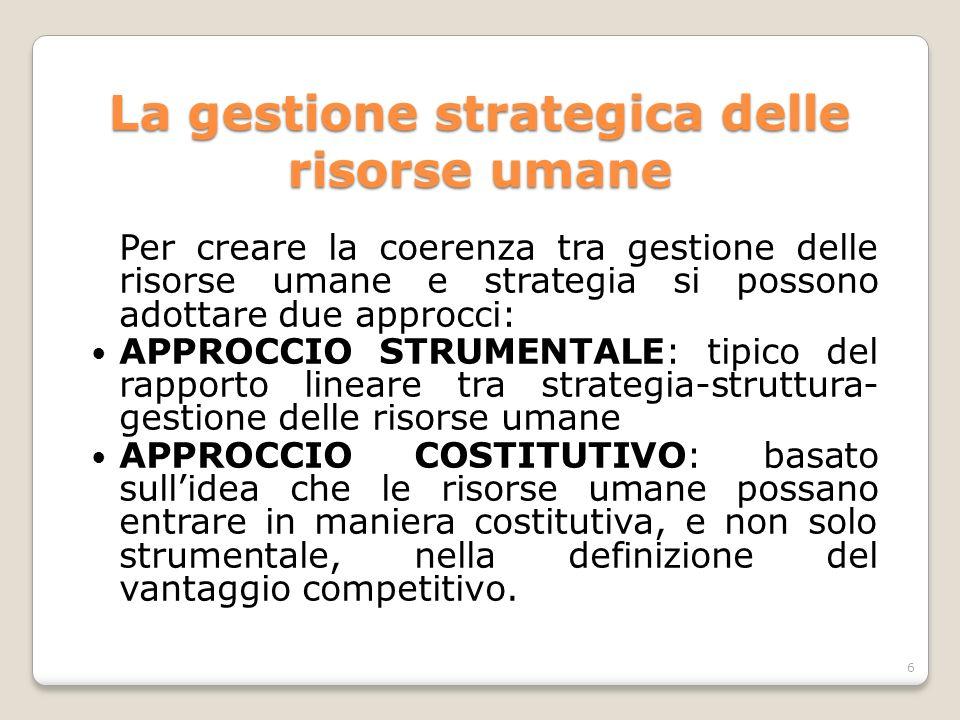 La gestione strategica delle risorse umane