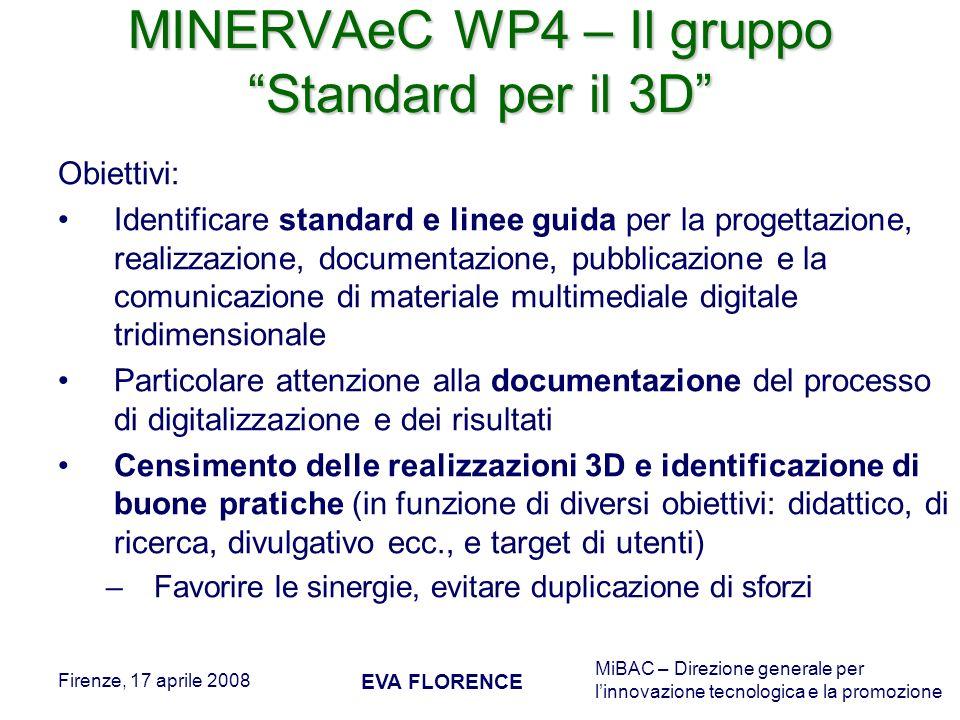 MINERVAeC WP4 – Il gruppo Standard per il 3D
