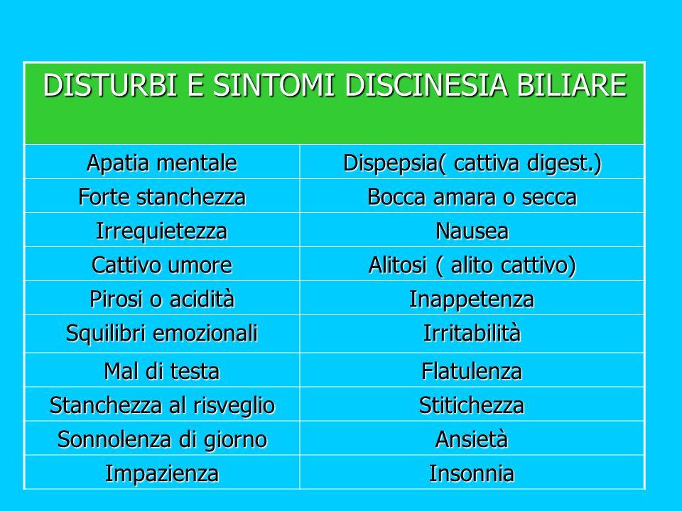 DISTURBI E SINTOMI DISCINESIA BILIARE