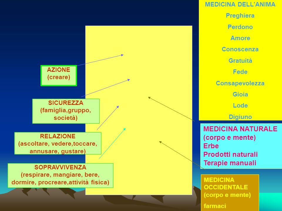 MEDICINA NATURALE (corpo e mente) Erbe Prodotti naturali