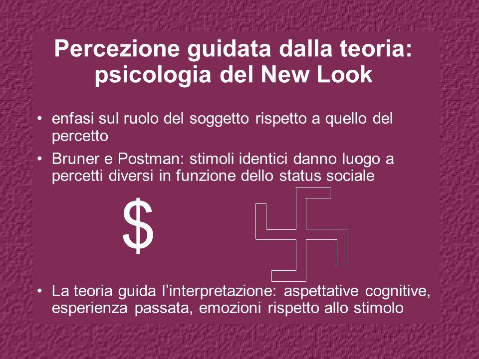 Percezione guidata dalla teoria: psicologia del New Look