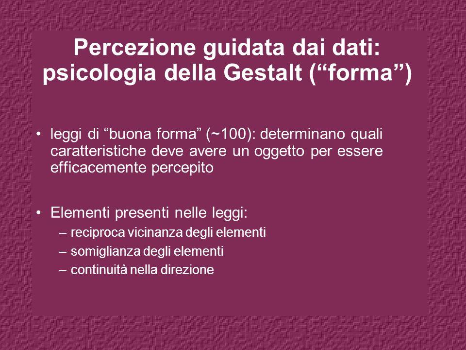 Percezione guidata dai dati: psicologia della Gestalt ( forma )
